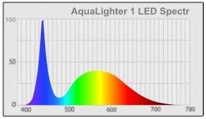 spectre aqualighter 1