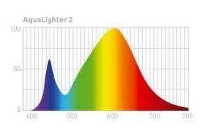 spectre aqualighter 2